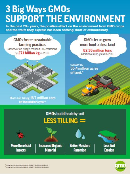 3 Big Ways GMOs Support the Environment