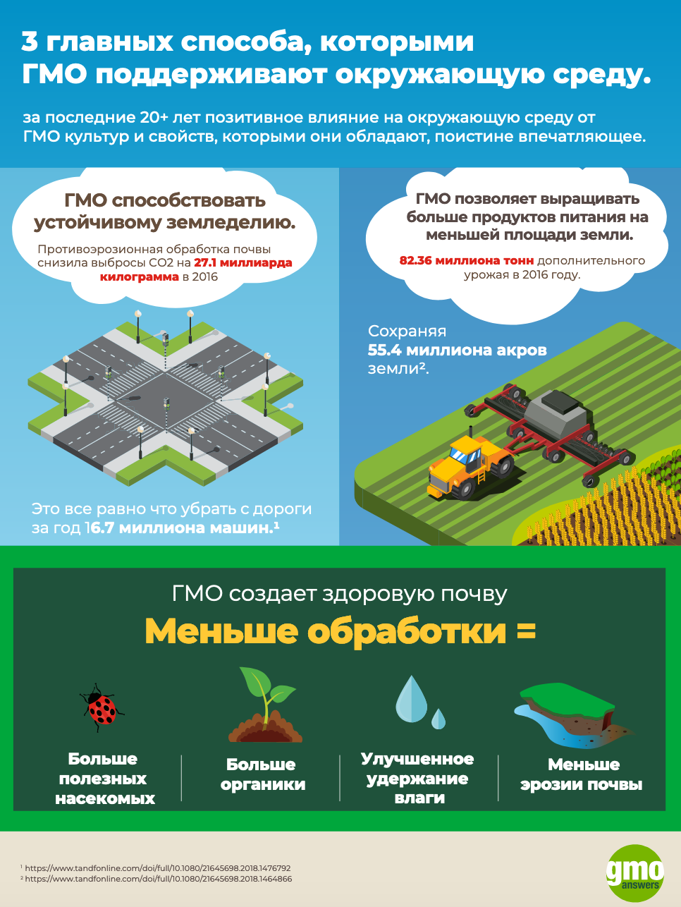 3 Big Ways GMOs Help