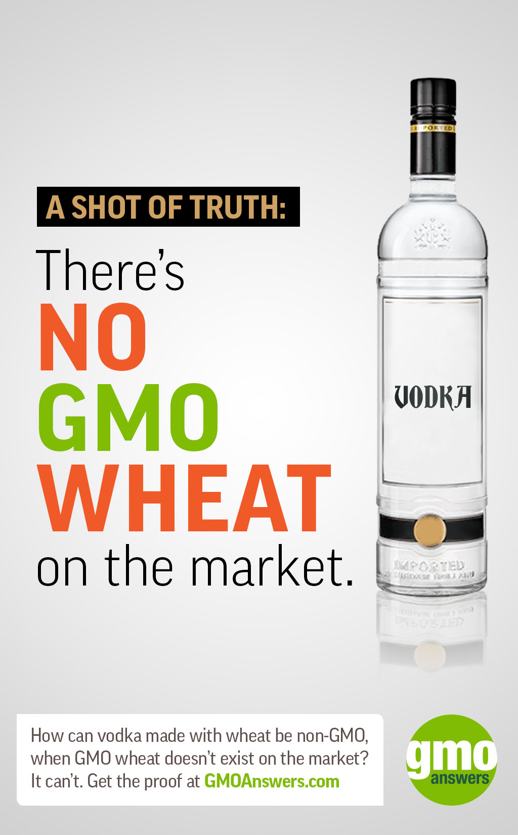 SOCIAL TILE: GMO Vodka Mythbuster