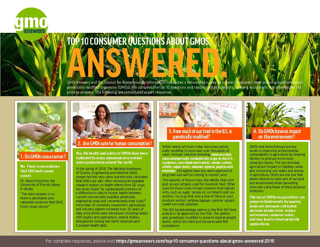 educational resources gmo answers a handout answers to the top 10 consumer questions from scientists farmers economists and other experts
