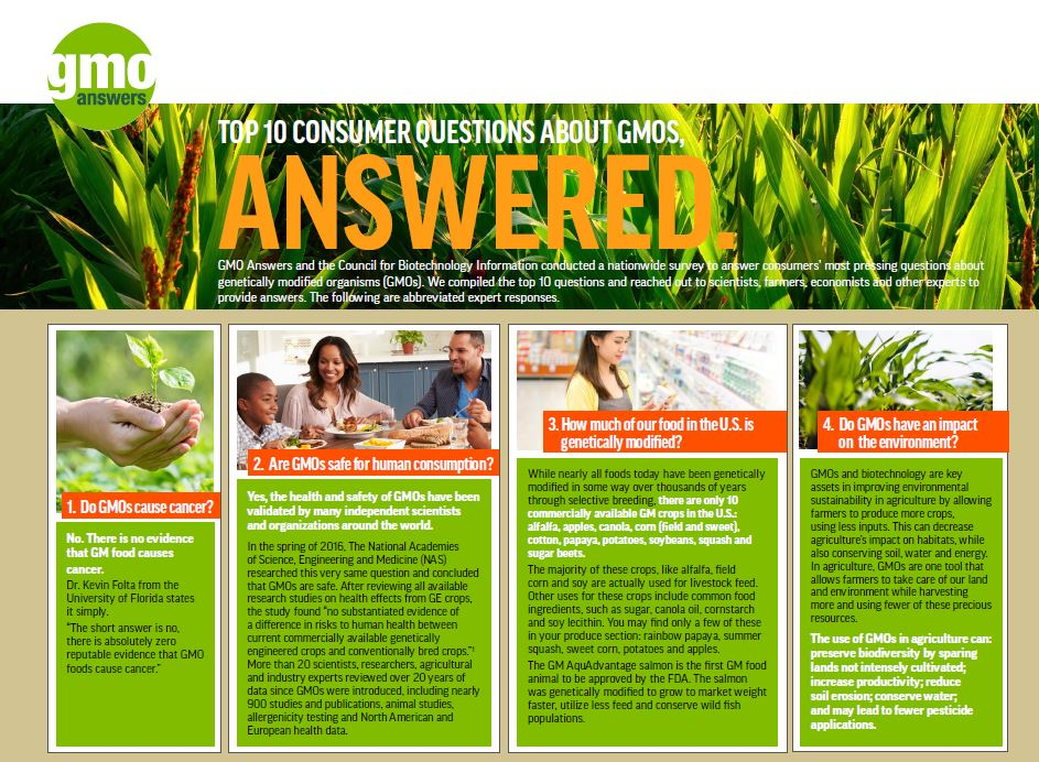 HANDOUT: Top Ten Consumer Questions Answered